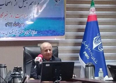 ترانزیت کالا از بندرامیرآباد به باکو انجام شد